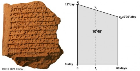 """""""Although it is known that the geometry was used from around 800 BC, we did not know that it was used to calculate the position of the planets, """"says Ossendrijver."""